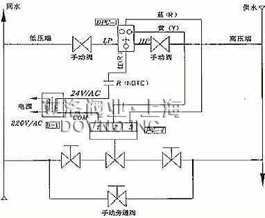 是电动比例积分控制的一种双阀芯的多功能阀门
