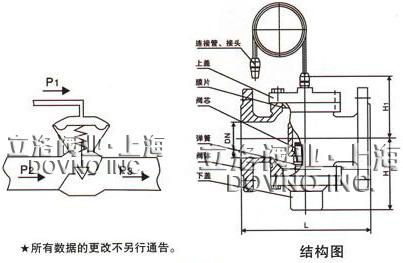 自力式压差控制阀结构图