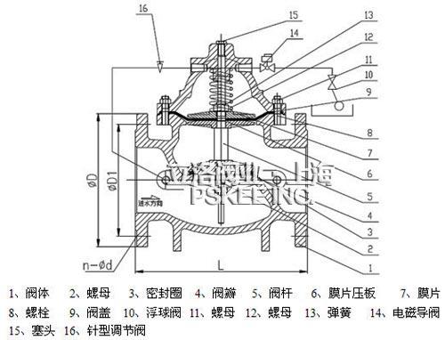 106x型电磁遥控浮球阀结构图