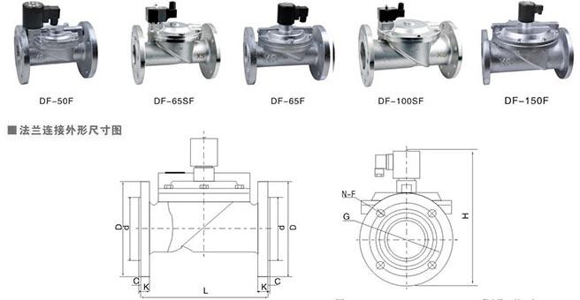 二位三通电磁阀_DF水液用电磁阀|DF先导膜片式电磁阀|两位两通水液用电磁阀 - 立 ...